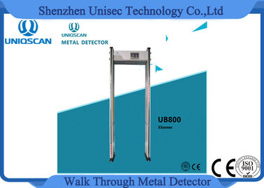 China CE/ISO certificated security walk through metal detector archway detector verdeler